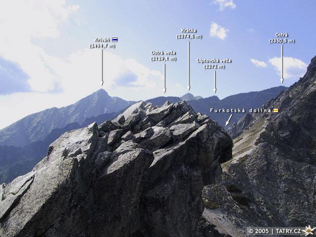výhled z Predného Soliska