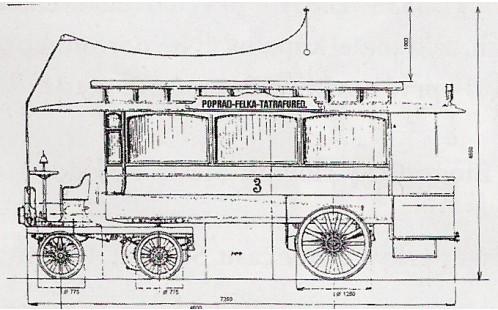 Nákres omnibusu