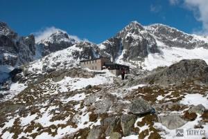 Široká veža, Ľadové štíty a Téryho chata
