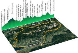 Tour de Tatry 2017
